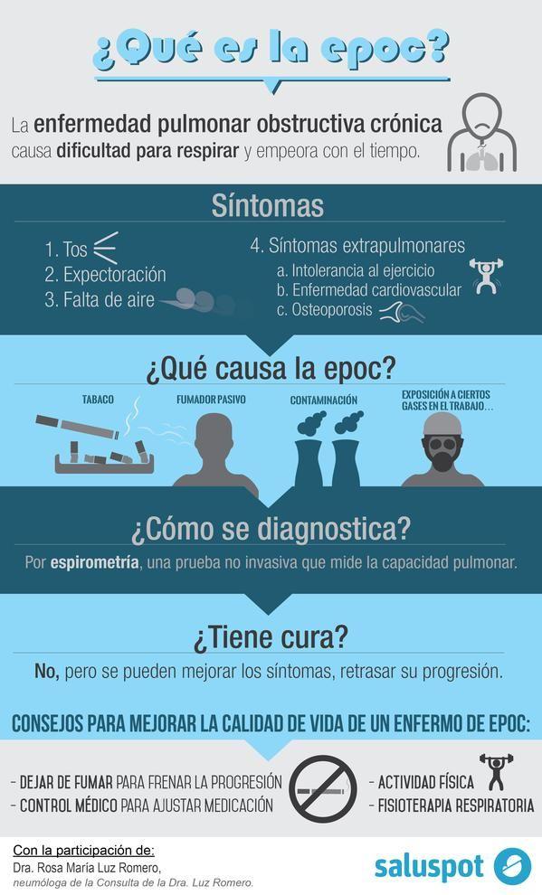 Infografía sobre las principales causas de la EPOC #Infográfico