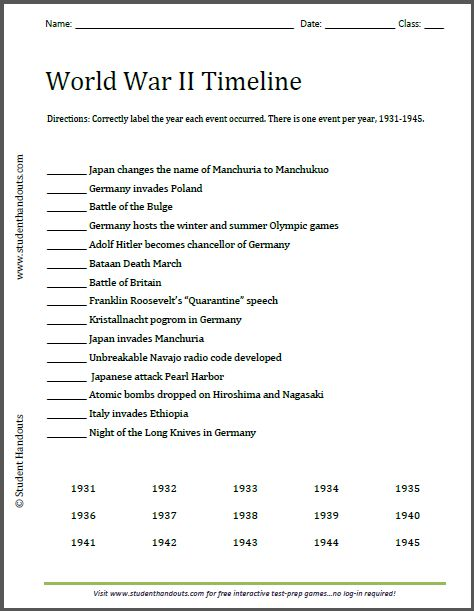 World War II, World war and Timeline on Pinterest