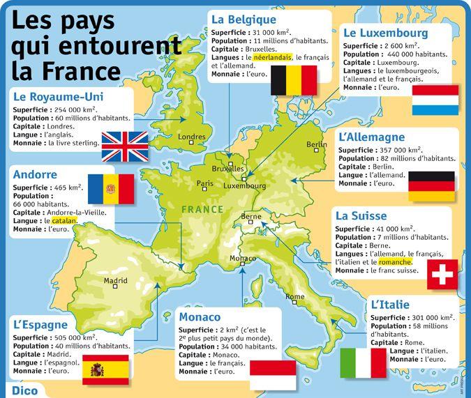 Fiche exposés : Les pays qui entourent la France