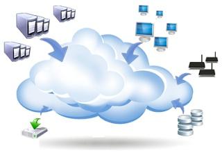Cloud Hosting, cloud hosting India, cloud hosting services, Cloud server, cloud server hosting, cloud servers, cloud website hosting, web Hosting, website hosting