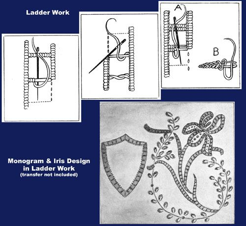 Iva Rose Vintage Reproductions - Weldon's 4D #69 c.1932 - Richelieu Embroidery and Ladder Work