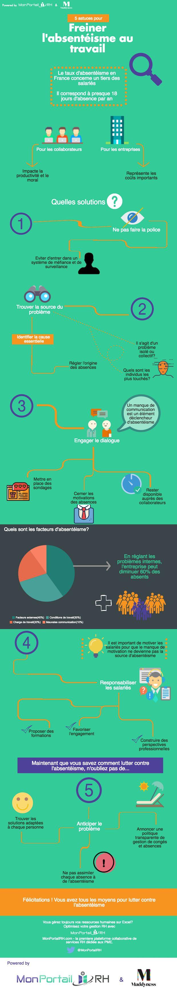 Infographie - 5 astuces pour Freiner l'absentéisme au travail - copie