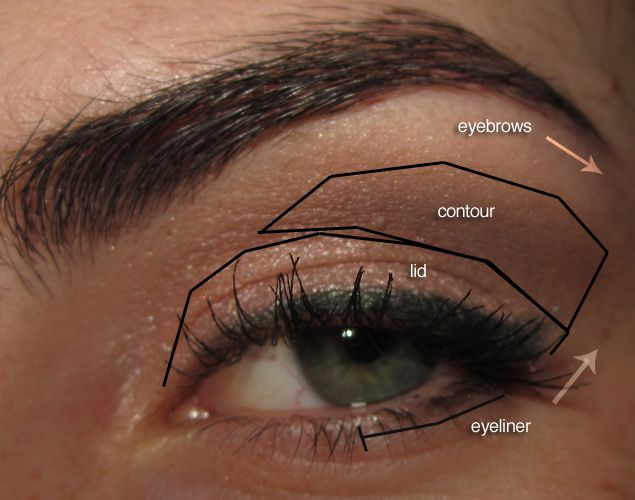 86 best Makeup for Deep Set Eyes! images on Pinterest