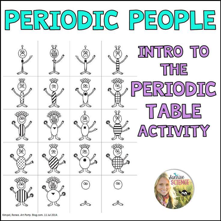 1725 best Chemistry images on Pinterest Interactive notebooks - fresh tabla periodica elementos de un mismo grupo