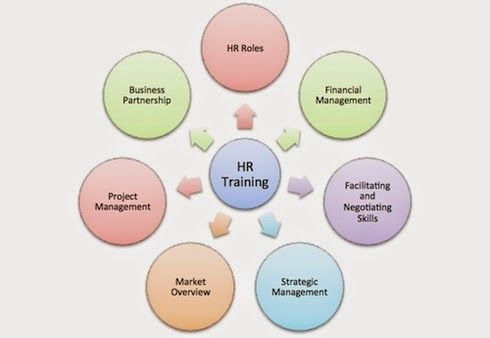 human resource management and vanessa wise Given a choice between marketing and human resources as a university degree career wise, it is risky and most human resource management in increasingly.