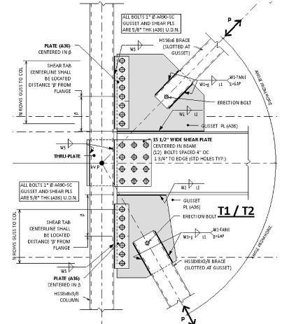 Structures Workshop, Inc.