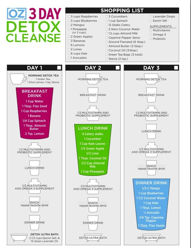 dr Oz cleanse