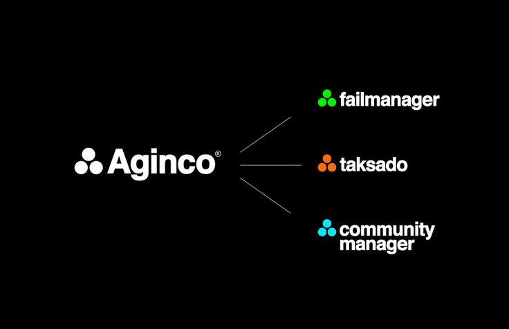 Aginco - Organigram   by Skinn Branding Agency