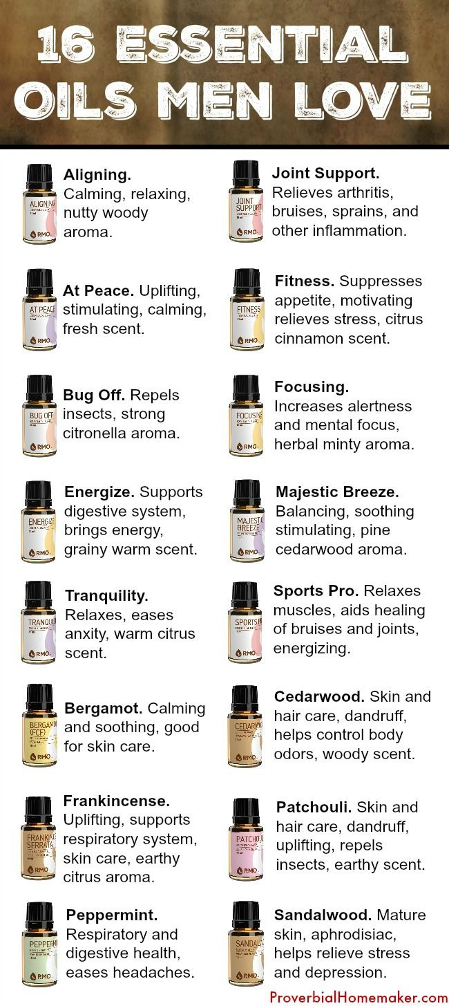 Love these ideas for essential oils for men! Great for DIY colognes, beard oils, diffusing, bug repellent, and general health and wellness.