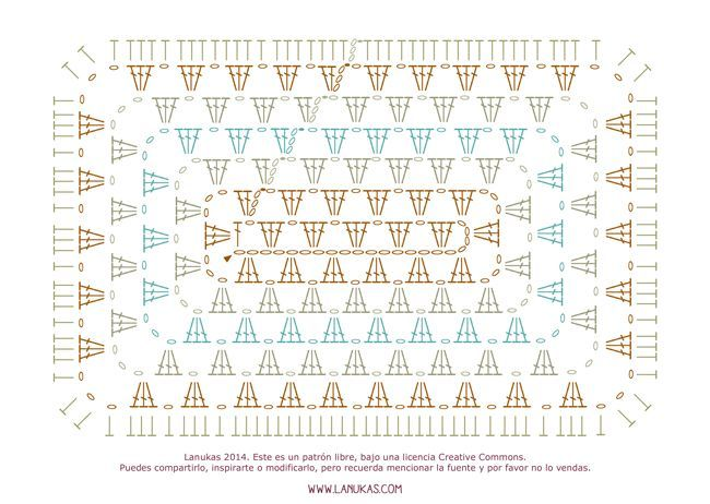 Resultado de imagen para alfombras de trapillo rectangulares