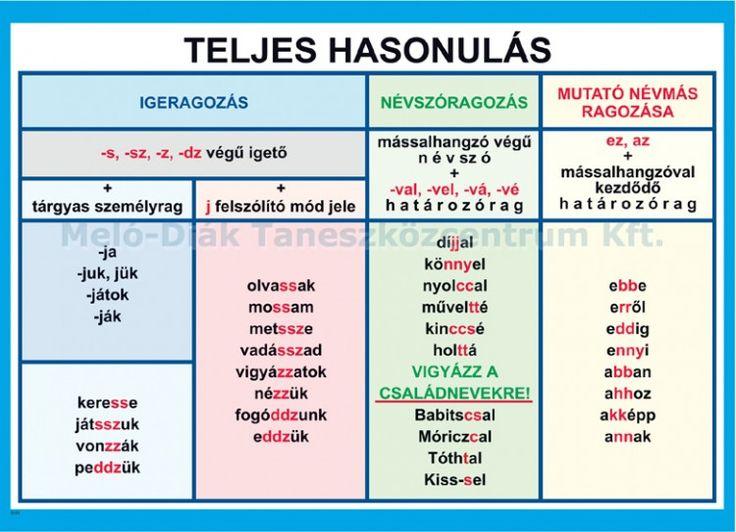 """Képtalálat a következőre: """"nyelvtan magyar"""""""