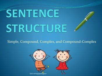 Sentence structure PowerPoint for a flip book