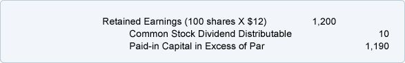 "Stock Splits and Stock Dividends #investing #mutual #funds http://stock.remmont.com/stock-splits-and-stock-dividends-investing-mutual-funds/  medianet_width = ""300"";   medianet_height = ""600"";   medianet_crid = ""926360737"";   medianet_versionId = ""111299"";   (function() {       var isSSL = 'https:' == document.location.protocol;       var mnSrc = (isSSL ? 'https:' : 'http:') + '//contextual.media.net/nmedianet.js?cid=8CUFDP85S' + (isSSL ? '&https=1' : '');       document.write('')…"