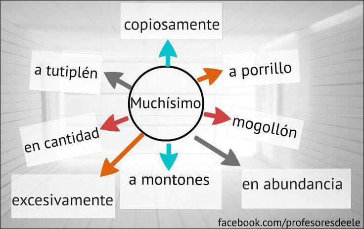 ♥♥♥ Expresiones españolas para describir una gran cantidad
