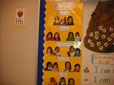 Sprinkles to Kindergarten!: Writer's Workshop ideas. I like the picture partners/small group schedule