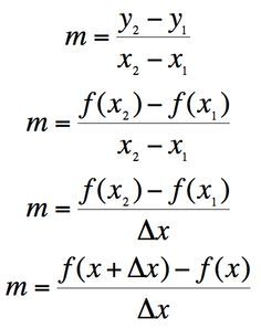 LOVE this! Calculus becomes soo much easier when you realize you are just finding the slope!!