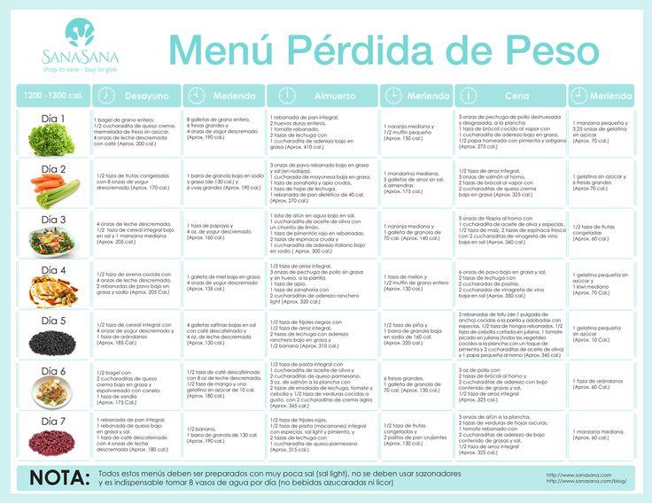 Dieta 1200 calorias menu semanal argentina