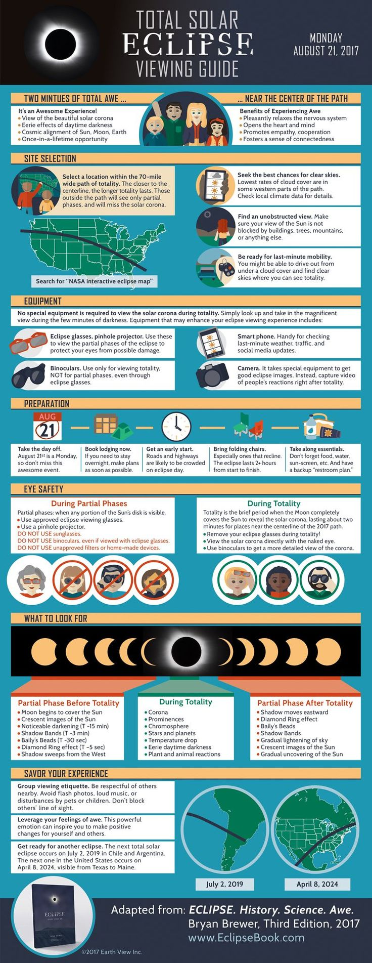 Total Solar Eclipse Viewing Guide — INFOGRAPHIC – Eclipse Book