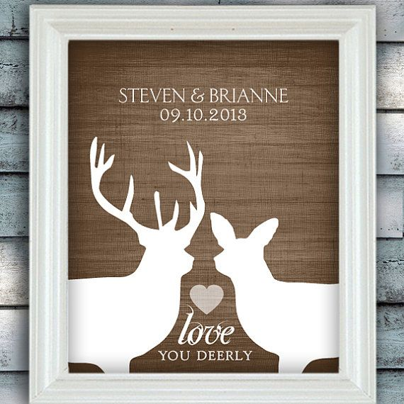 Love - Custom Date Name Print - 8x10 - Personalized Wedding Gift ...