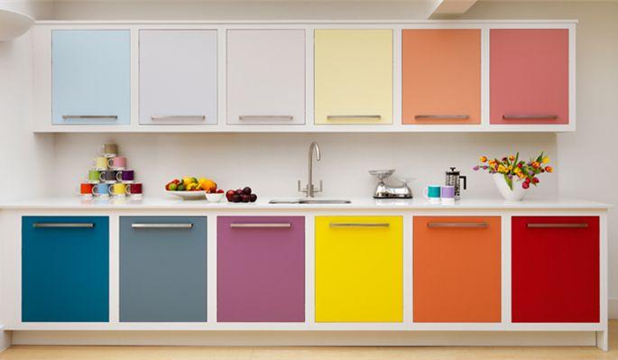 Colour Lovin' Mother: Coloured Kitchen Inspiration
