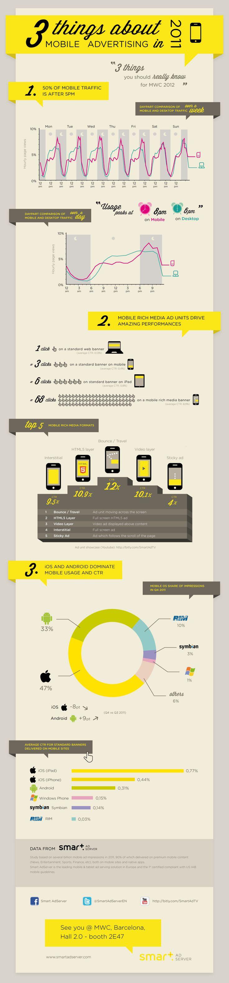 3 mobile things...