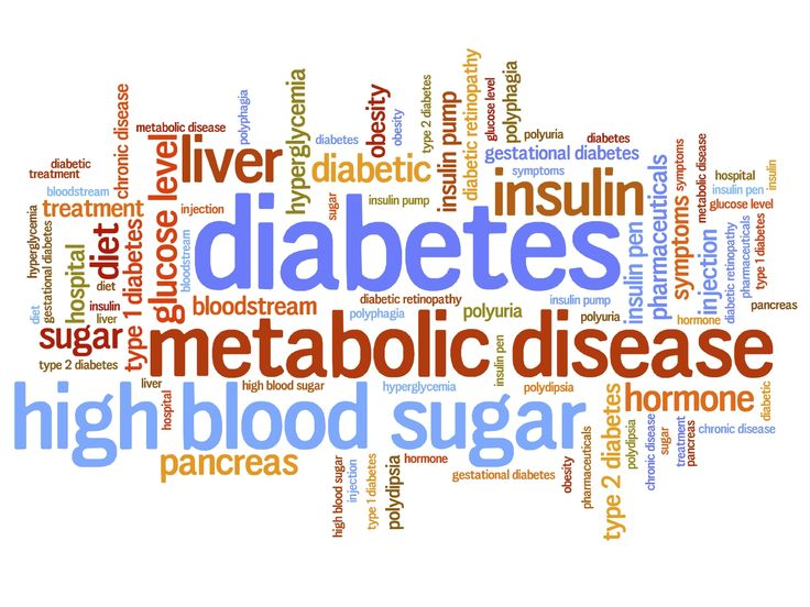 Diabetes Health Control Charts help to control your diabetes of type 1 and type …