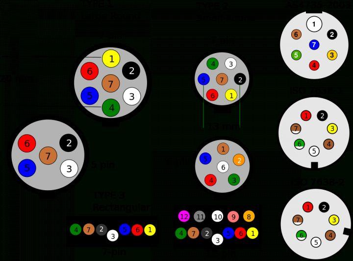 12 Car Trailer Plug Wiring Diagram Australia Trailer Wiring Diagram Car Trailer Diagram Design