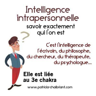 Intelligences multiples : description et usage de l'intelligence intrapersonnelle, l'intelligence associée au 3e chakra, le chakra du plexus solaire.