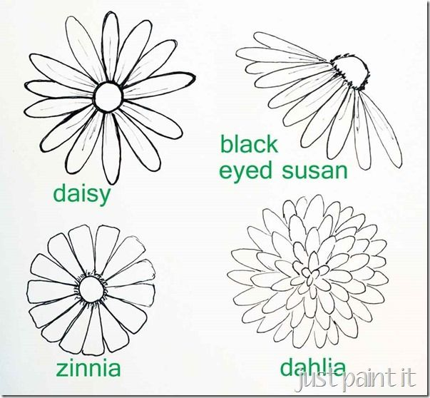 flower-patterns ... Daisy painting tutorial
