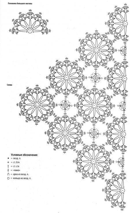 Shawl motifs - snowflakes