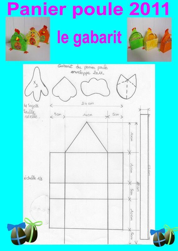 """Panier poule 2011 """"le gabarit"""""""