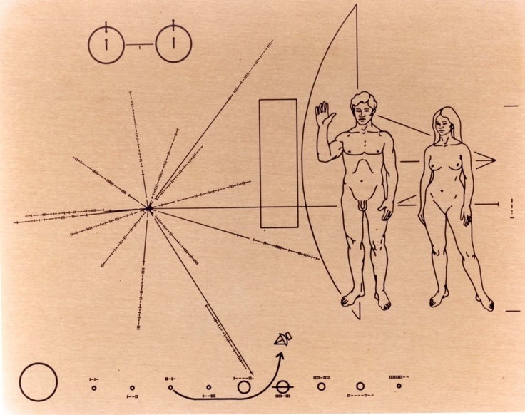 """""""The Pioneer plaques are a pair of gold-anodized aluminium plaques which were placed on board the 1972 Pioneer 10 and 1973 Pioneer 11 spacecraft, featuring a pictorial message, in case either Pioneer 10 or 11 are intercepted by extraterrestrial life."""""""