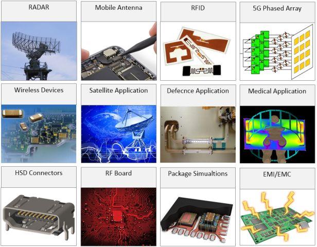 Srventech-radar-5g-phased-array-medical-bio-EMI-EMC-filter-package-antenna