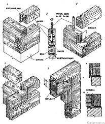 Bildergebnis für Дерев'яний будинок шаблон