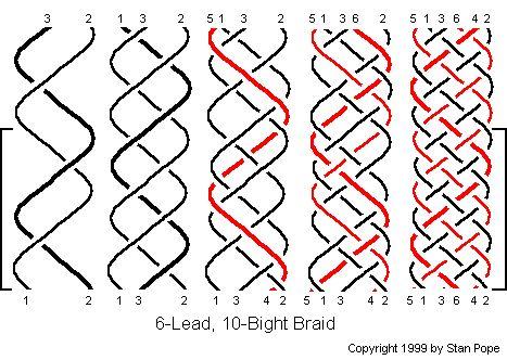 148 best braidingfriendship bracelets images on pinterest weaving multi strand braid knots ccuart Gallery