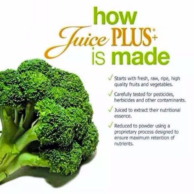 How Juice Plus is made.