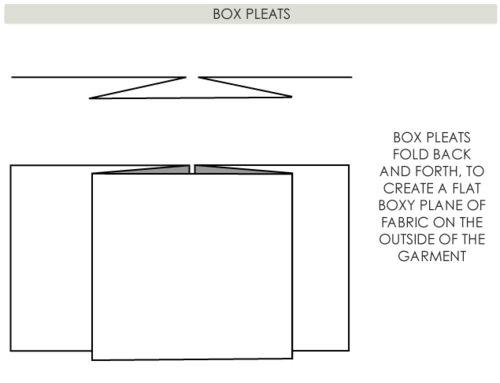 Box Pleats