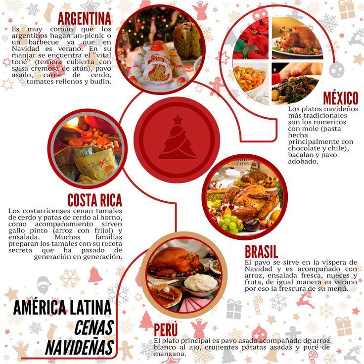 cena navidea alrededor de latino amrica sudamerica suramerica latinmenu