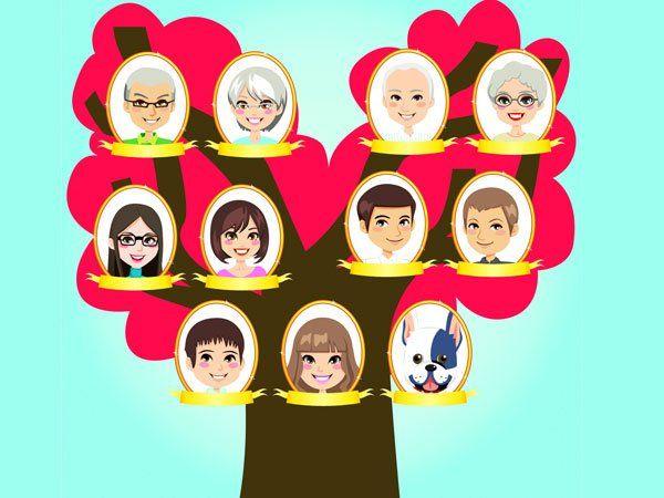 17 mejores ideas sobre Arbol Genealogico Infantil en Pinterest : Un ...