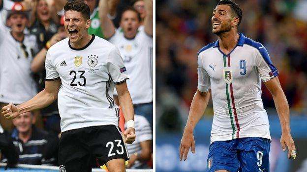 Alemania vs. Italia: horarios y canales por cuartos de final de Eurocopa.