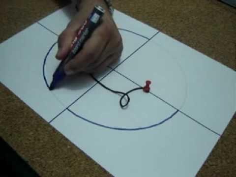 Trazado de una Elipse y elementos principales: Julio Rios explica cómo trazar una Elipse y muestra cuáles son sus elementos principales: Centro, focos, vértices, eje mayor, eje menor, distancia focal