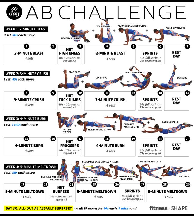 30-Day Ab Challenge: One Month to Flatter Abs | Middle ...