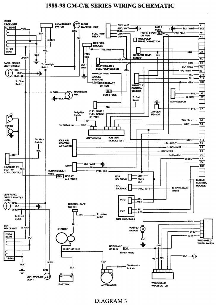 23 automatic engine wiring harness diagram technique - bacamajalah in 2020  | electrical diagram, electrical wiring diagram, 1986 chevy truck  pinterest