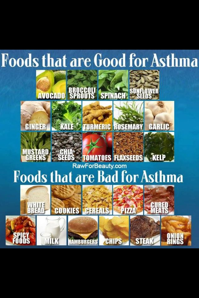 Foods that are good and bad for asthma, uh oh we love the bad stuff lol. Just watch what you eat at school.