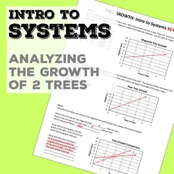 FREE:Introduce students to real world systems of equations with this activity.  Students will create one graph from a table of values and one graph from an equation to create a system of equations.  They will interpret the meaning of the solution to the system of equations.