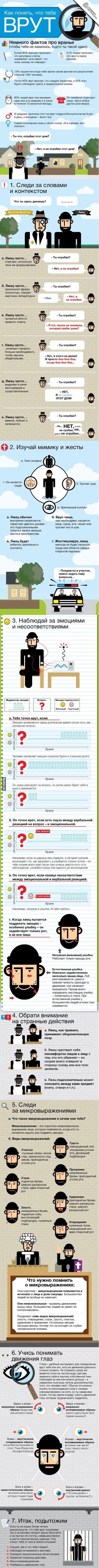 Huru.ru :: Как понять, что тебе врут