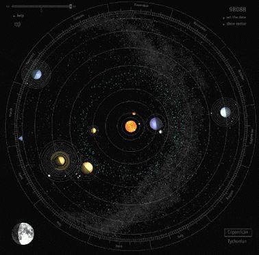 Animacion del sistema solar en accion