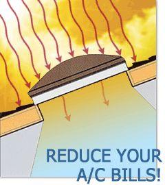 HeatBlocker Skylight Shades, Skylight Covers Are an Easy Solution to Energy Needs