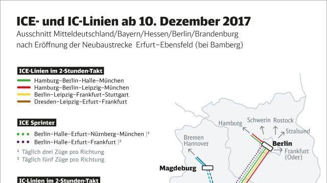 Deutsche Bahn: Probleme am neuen Sicherheitssystem auf neuer ICE-Strecke - SPIEGEL ONLINE