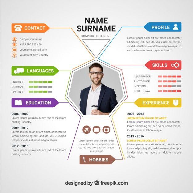 41 Download File Cv Lamaran Kerja Menarik Terupdate In 2021 Curriculum Template Infographic Resume Resume Design Template